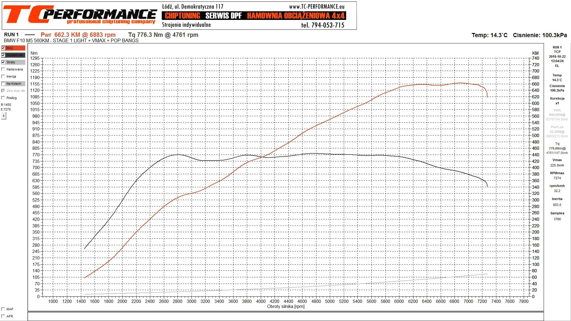BMW M5 F10 4.4 BI-TURBO 560KM CHIPTUNING DYNO HAMOWNIA
