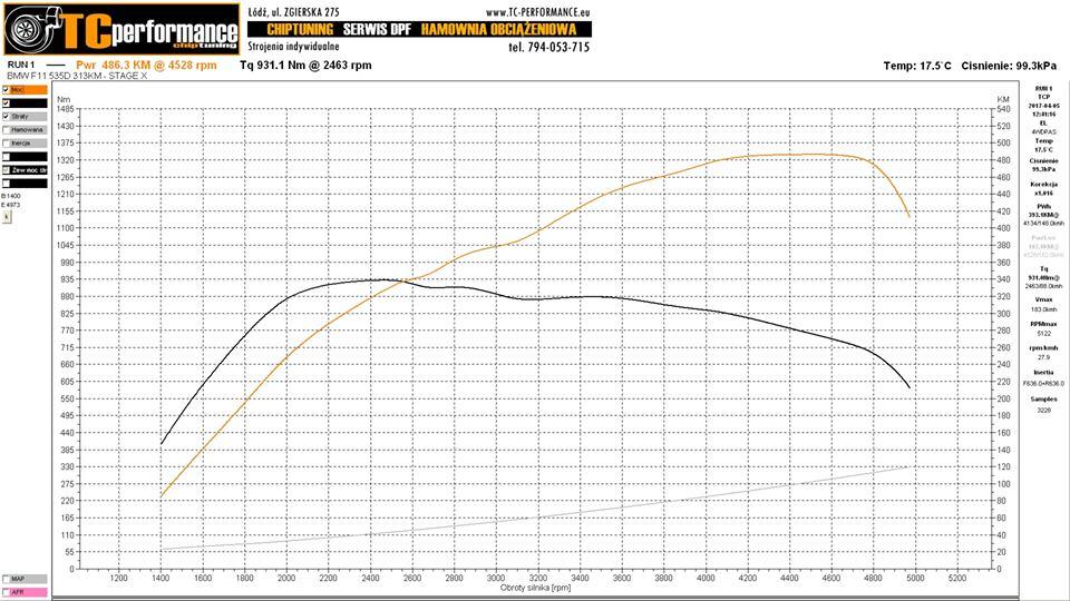 CHIPTUNING BMW F11 535D