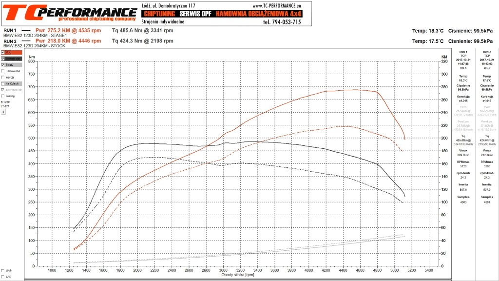 BMW E82 123d STAGE 2 wls