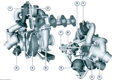 układ turbin N47s